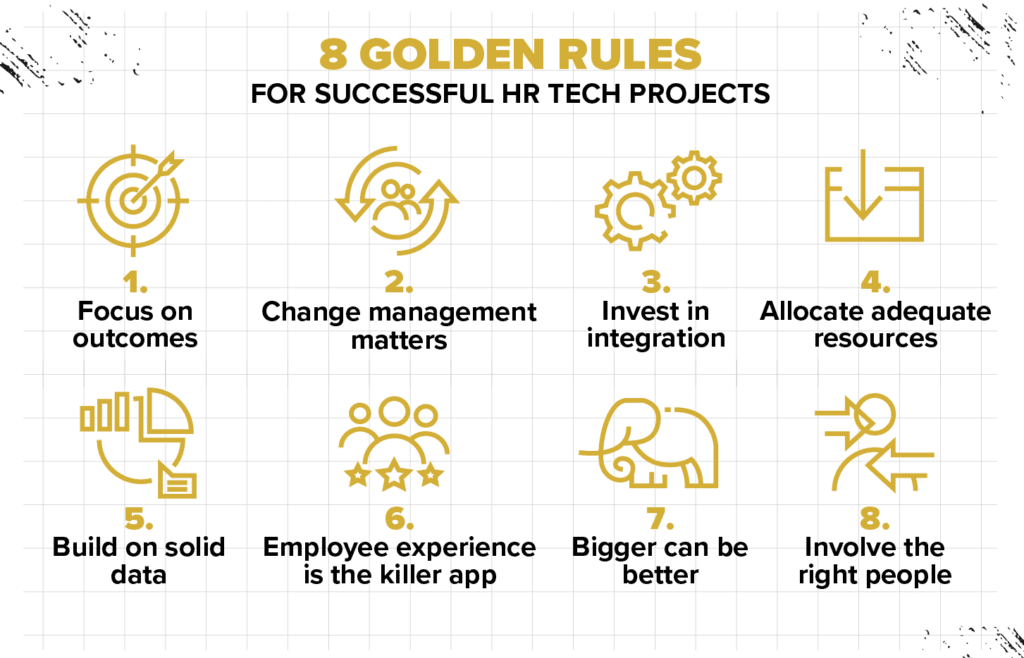 Why HR Projects Fail Report